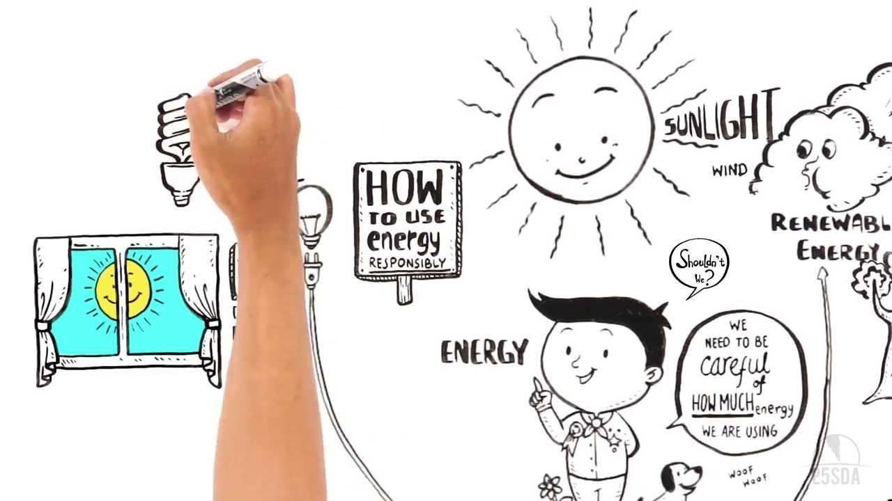 A Kid's Guide to Being More Energy Efficient